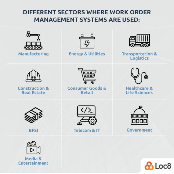 Loc8 Insights Work Order Management Systems - Graph 2