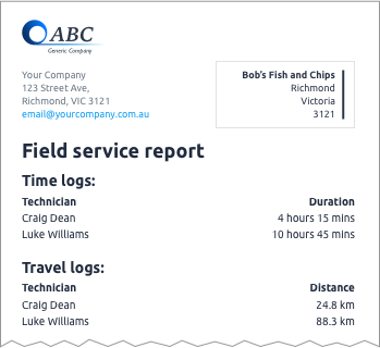 Job scheduling software reports