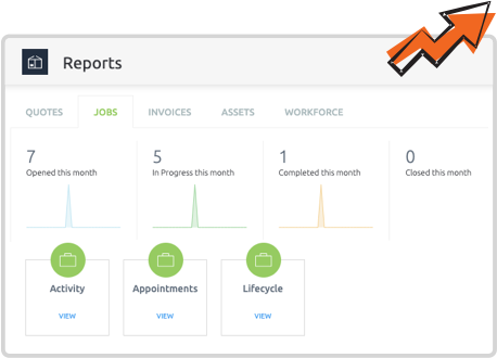 Reporting software dashboard